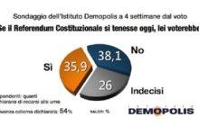 Referendum: 9 italiani su 10 non hanno capito bene la riforma,