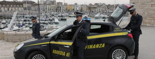 Lotta alla contraffazione – Oltre 10 mila articoli sequestrati nelle provincie di Bari e BAT