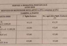 """Andria – Giovani Democratici BAT: """"Il modulo sul servizio mensa è una presa in giro!"""""""