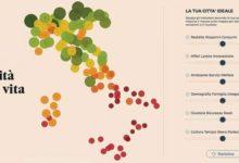 Qualità della vita 2018: la provincia Barletta-Andria-Trani agli ultimi posti.