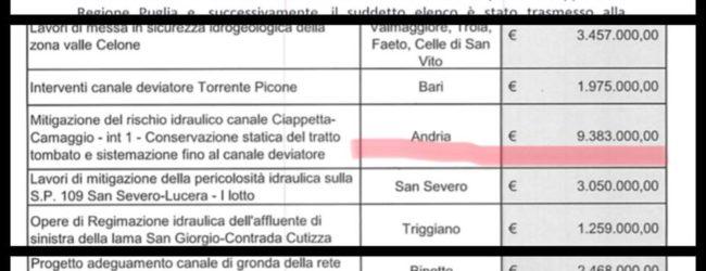 """Andria – Zinni (Esp): """"Stanziati 20 milioni di euro per il canale Ciappetta-Camaggio"""""""