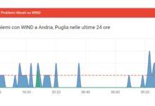 Andria – Disagi sulle reti Wind: bloccate linee telefoniche, adsl e fibra