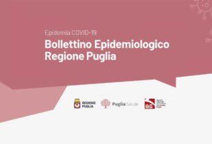 Puglia – Ancora 8 positivi al covid-19. Zero nella Bat